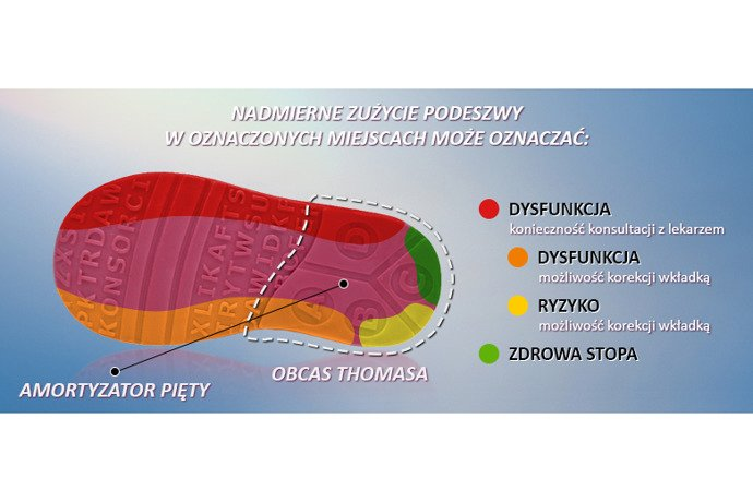 Sandałki Profilaktyczne Ortopedyczne Buty DAWID 1041 Fiolet FC2