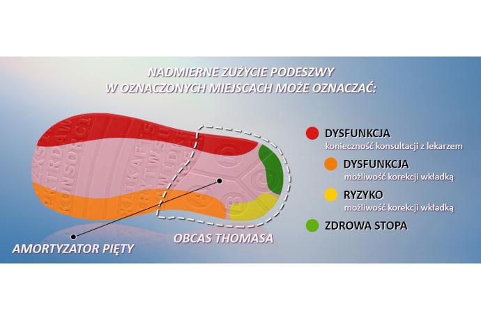 Sandałki Profilaktyczne Ortopedyczne Buty DAWID 1041 Różowe RC