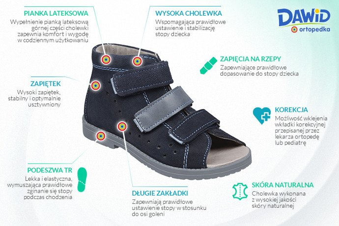 Sandałki Profilaktyczne Ortopedyczne Buty DAWID 1042 Granat GNN