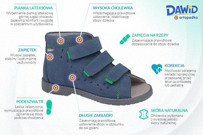Sandałki Profilaktyczne Ortopedyczne Buty DAWID 1042 Niebieski GJ