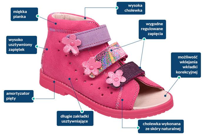 Sandałki Profilaktyczne Ortopedyczne Buty DAWID 1042 Różowe RCKP L17