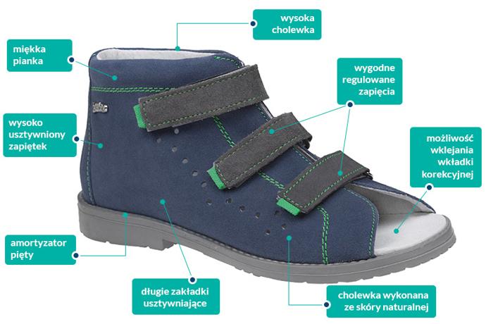 Sandałki Profilaktyczne Ortopedyczne DAWID 1043
